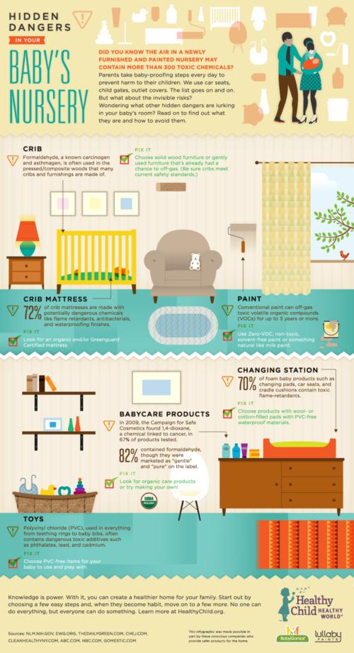 nursery-dangers