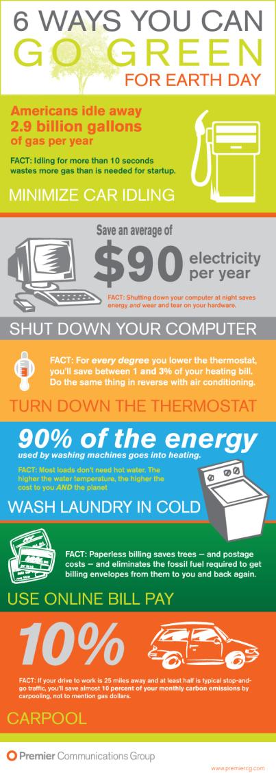 earthday_infographic1